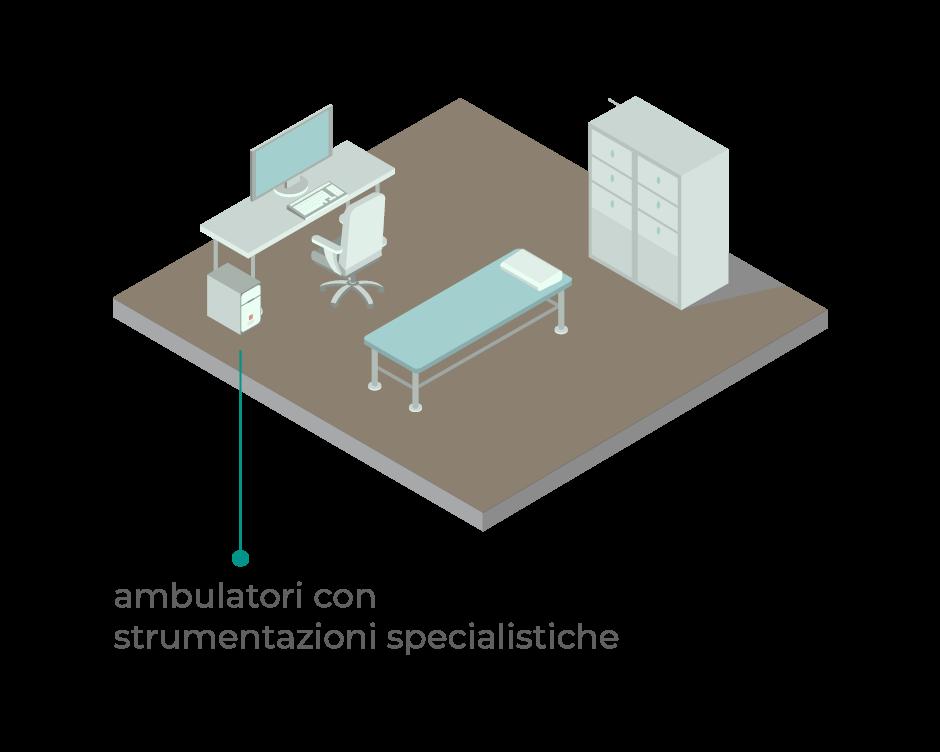 medicina specialistica ambulatoriale capannoli minihospital