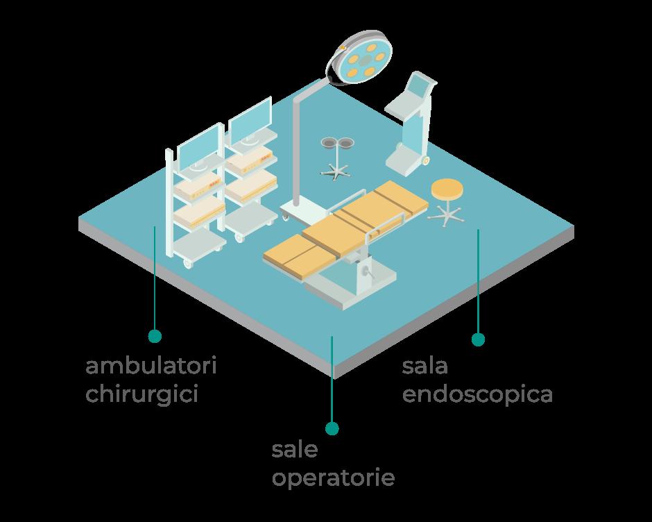 chirurgia ed endoscopia minihospital capannoli